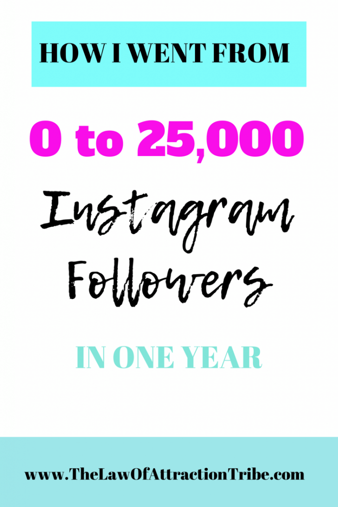 How I grew from 0 to 25,000 Instagram followers in one year.
